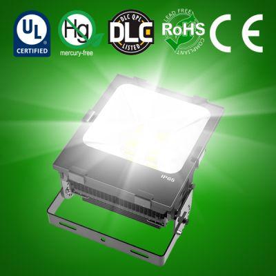LED Modern Flood Lights